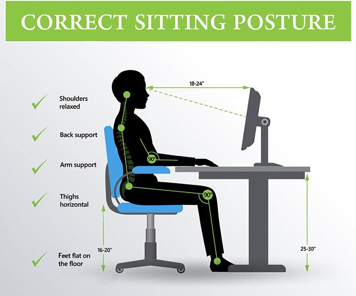 Can Chiropractors Help With Posture ⋆ El Paso S Injury
